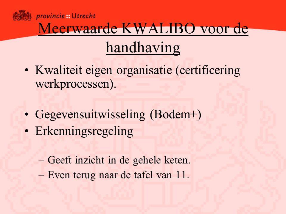 Meerwaarde KWALIBO voor de handhaving