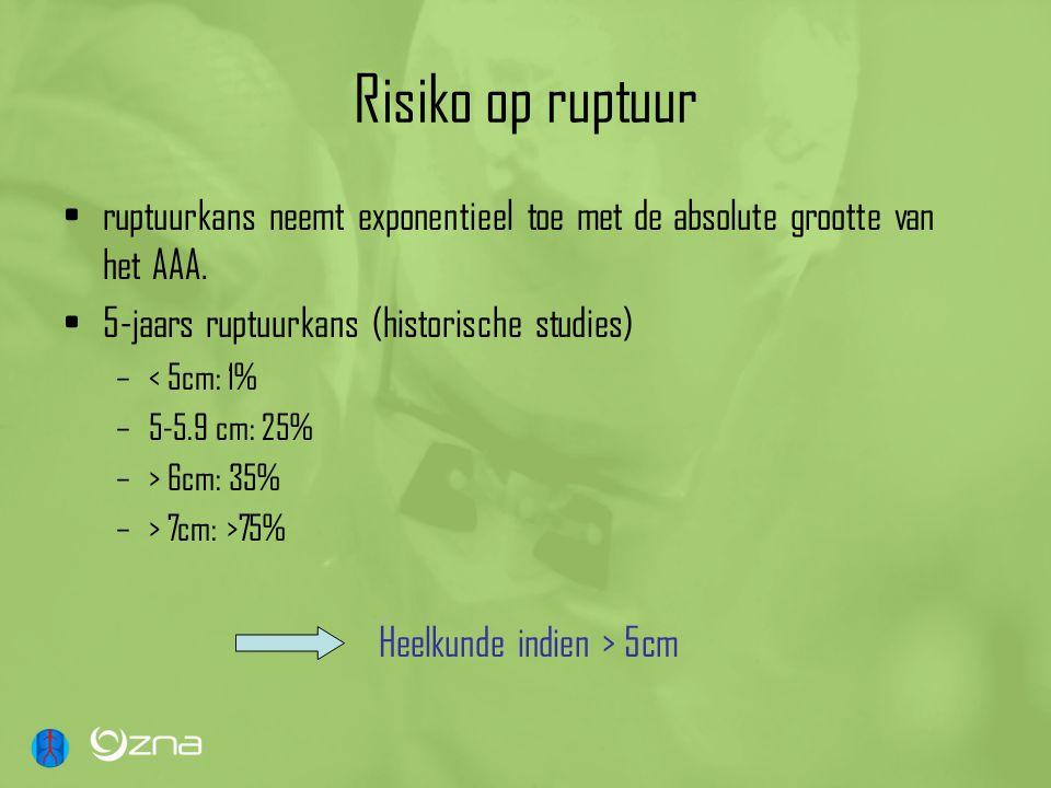 Risiko op ruptuur ruptuurkans neemt exponentieel toe met de absolute grootte van het AAA. 5-jaars ruptuurkans (historische studies)