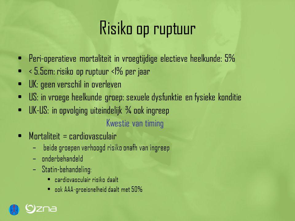 Risiko op ruptuur Peri-operatieve mortaliteit in vroegtijdige electieve heelkunde: 5% < 5.5cm: risiko op ruptuur <1% per jaar.