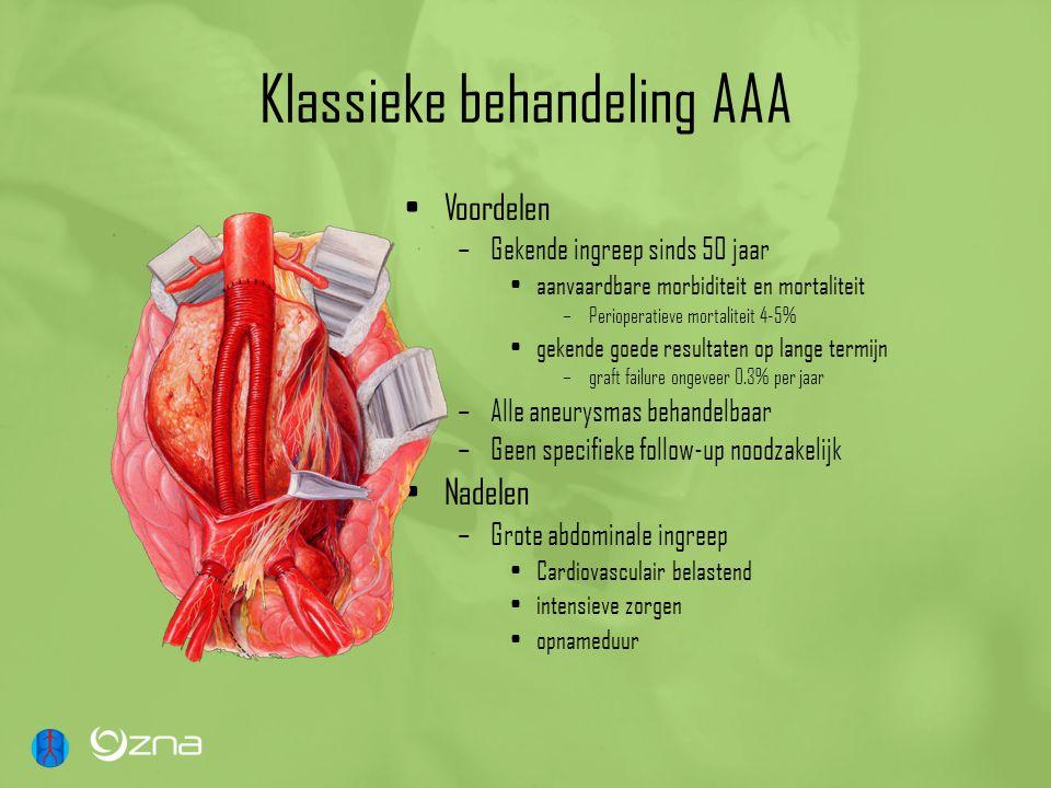 Klassieke behandeling AAA