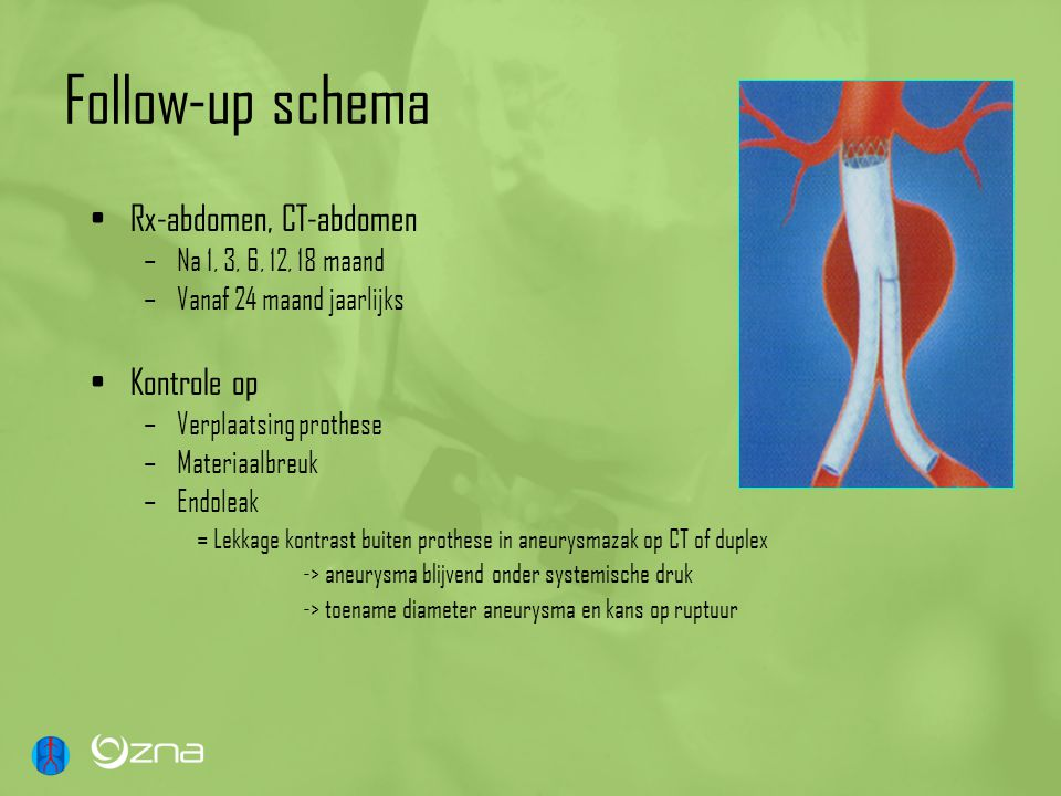 Follow-up schema Rx-abdomen, CT-abdomen Kontrole op