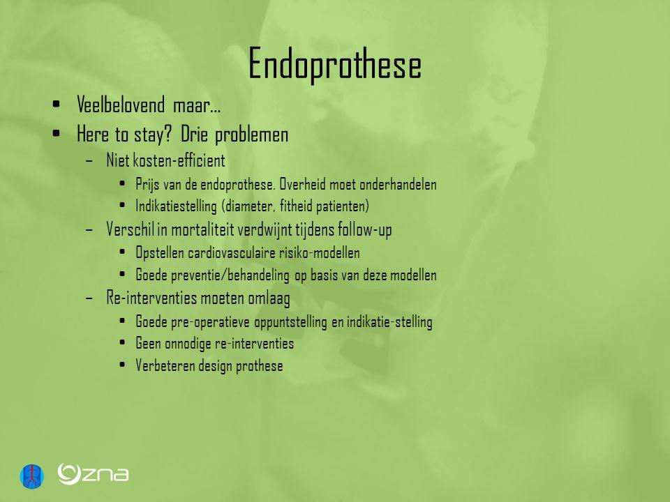 Endoprothese Veelbelovend maar… Here to stay Drie problemen