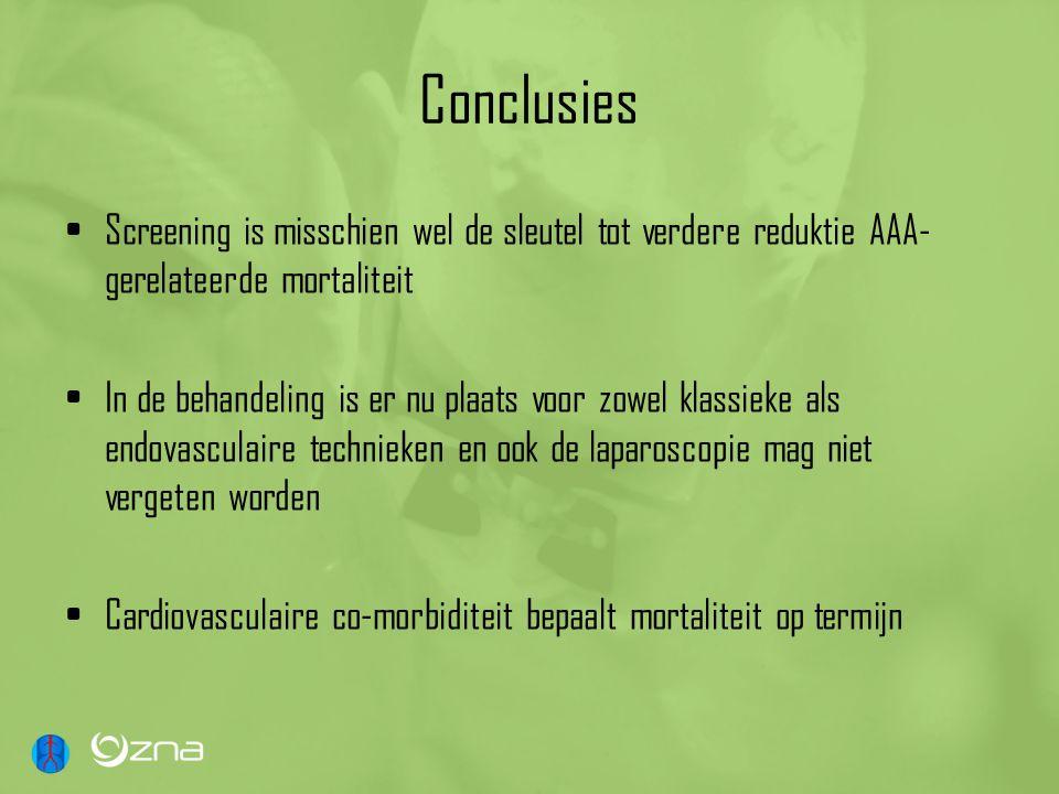 Conclusies Screening is misschien wel de sleutel tot verdere reduktie AAA-gerelateerde mortaliteit.