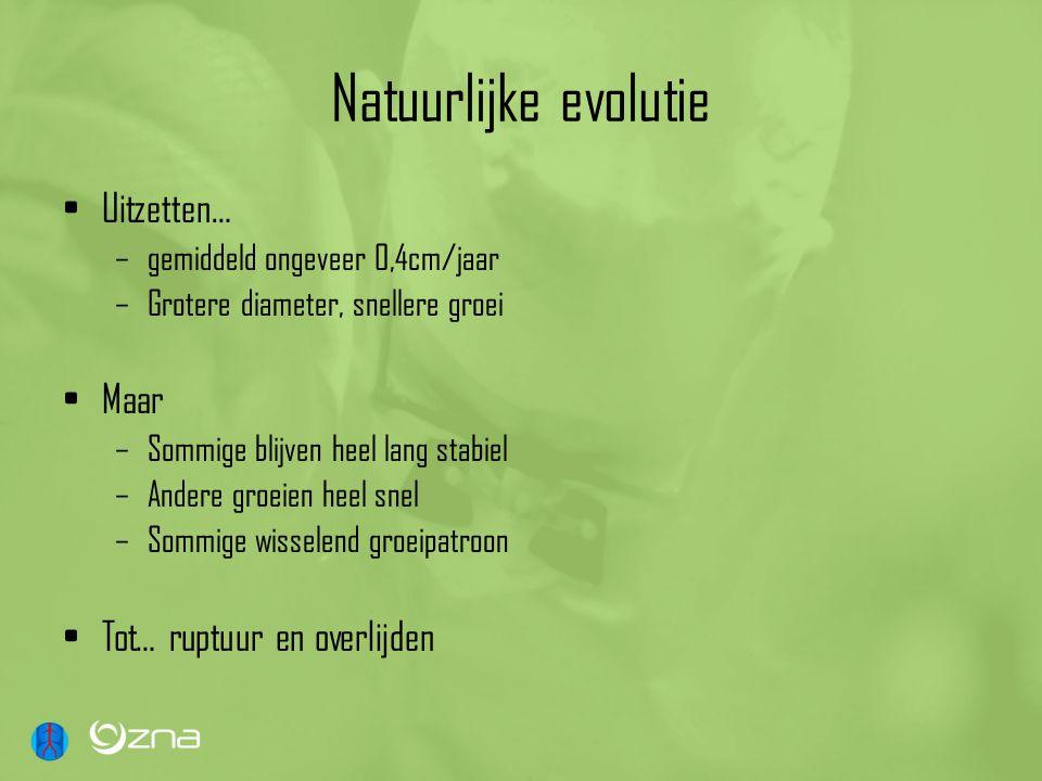Natuurlijke evolutie Uitzetten… Maar Tot… ruptuur en overlijden