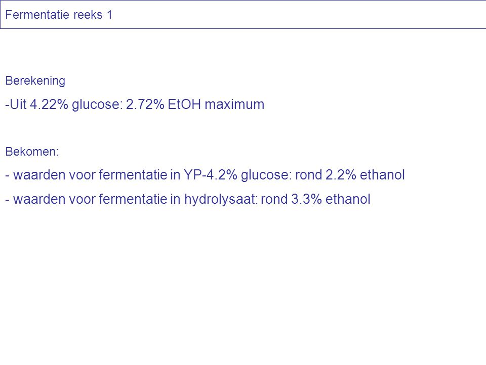 Uit 4.22% glucose: 2.72% EtOH maximum