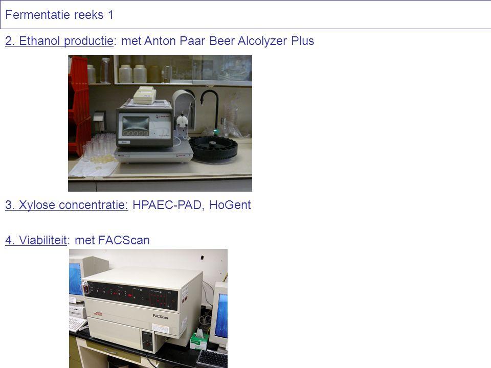 Fermentatie reeks 1 2. Ethanol productie: met Anton Paar Beer Alcolyzer Plus. 3. Xylose concentratie: HPAEC-PAD, HoGent.