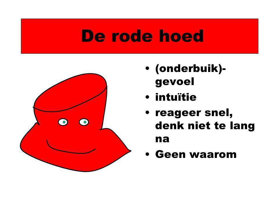 De rode hoed (onderbuik)-gevoel intuïtie