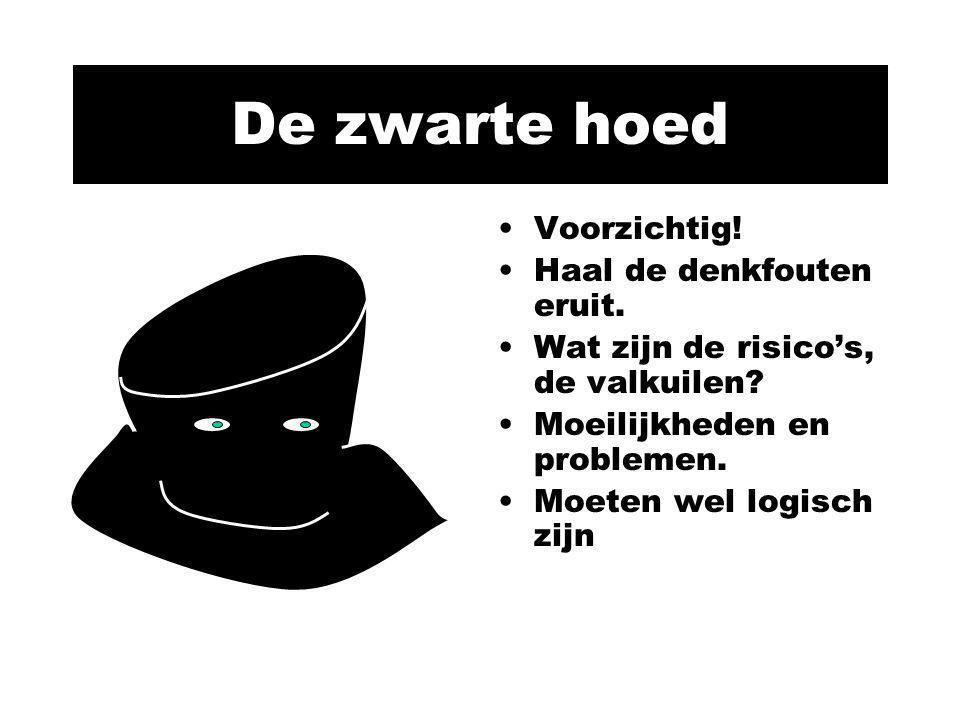 De zwarte hoed Voorzichtig! Haal de denkfouten eruit.