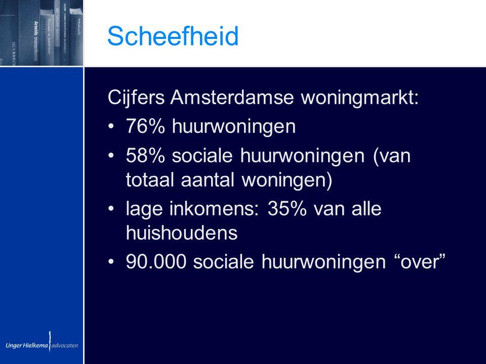 Scheefheid Cijfers Amsterdamse woningmarkt: 76% huurwoningen