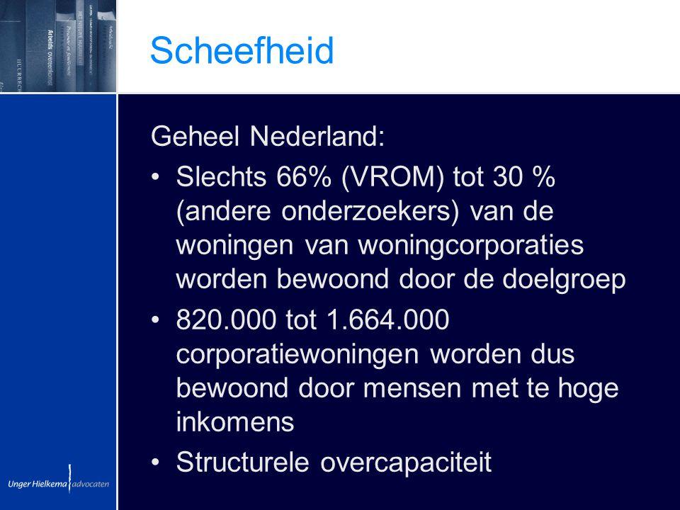 Scheefheid Geheel Nederland:
