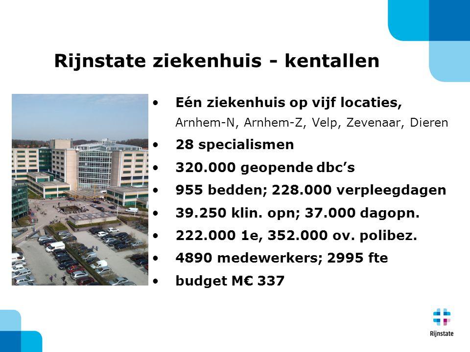 Rijnstate ziekenhuis - kentallen
