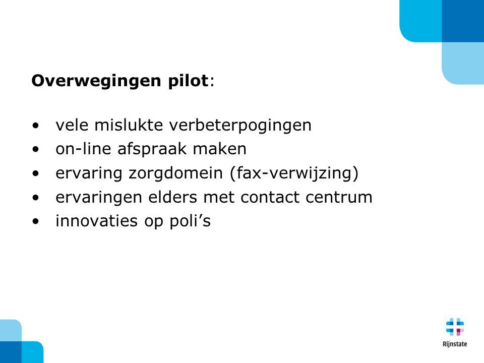Overwegingen pilot: vele mislukte verbeterpogingen. on-line afspraak maken. ervaring zorgdomein (fax-verwijzing)