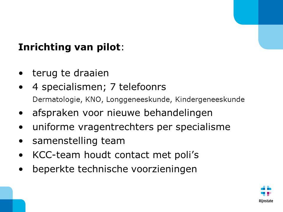 Inrichting van pilot: terug te draaien. 4 specialismen; 7 telefoonrs Dermatologie, KNO, Longgeneeskunde, Kindergeneeskunde.