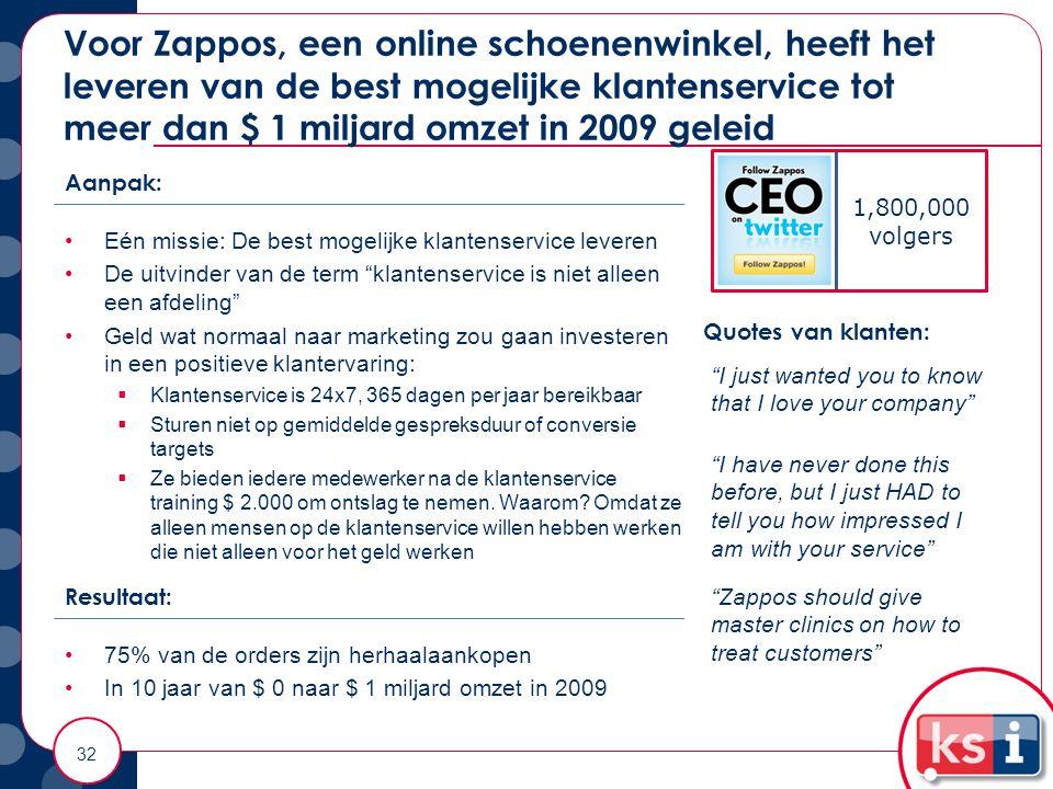 Voor Zappos, een online schoenenwinkel, heeft het leveren van de best mogelijke klantenservice tot meer dan $ 1 miljard omzet in 2009 geleid
