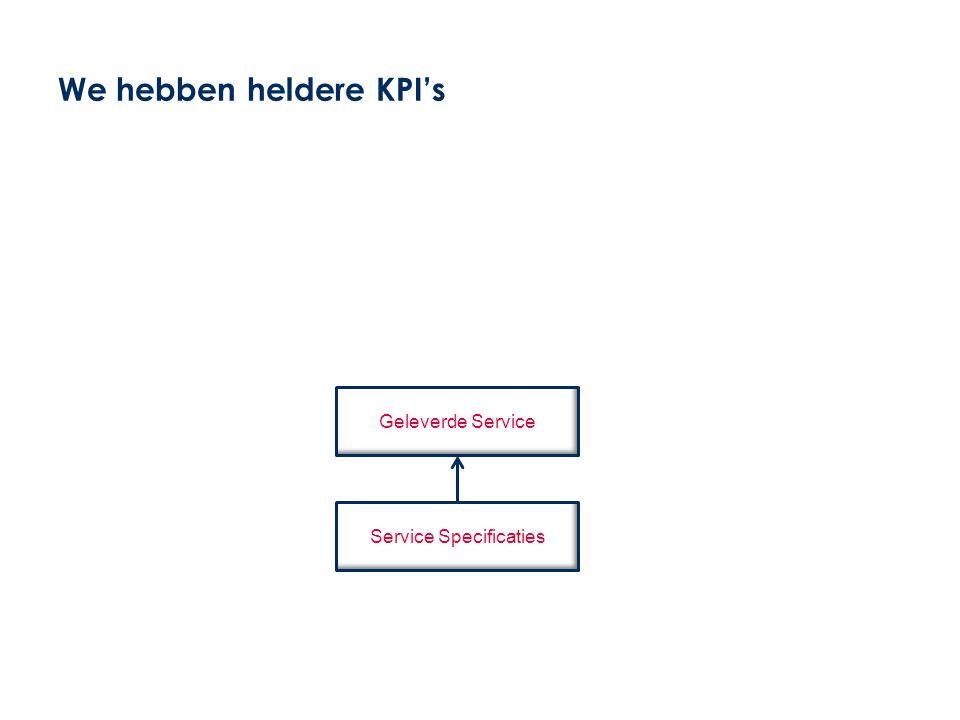 We hebben heldere KPI's
