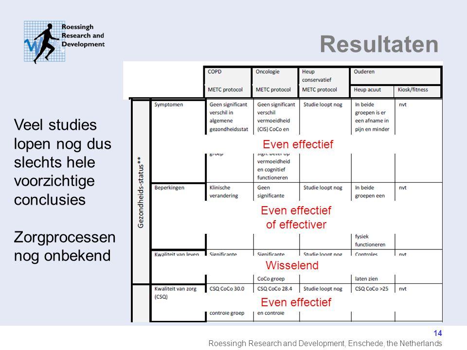 Resultaten Veel studies lopen nog dus slechts hele voorzichtige conclusies. Zorgprocessen nog onbekend.