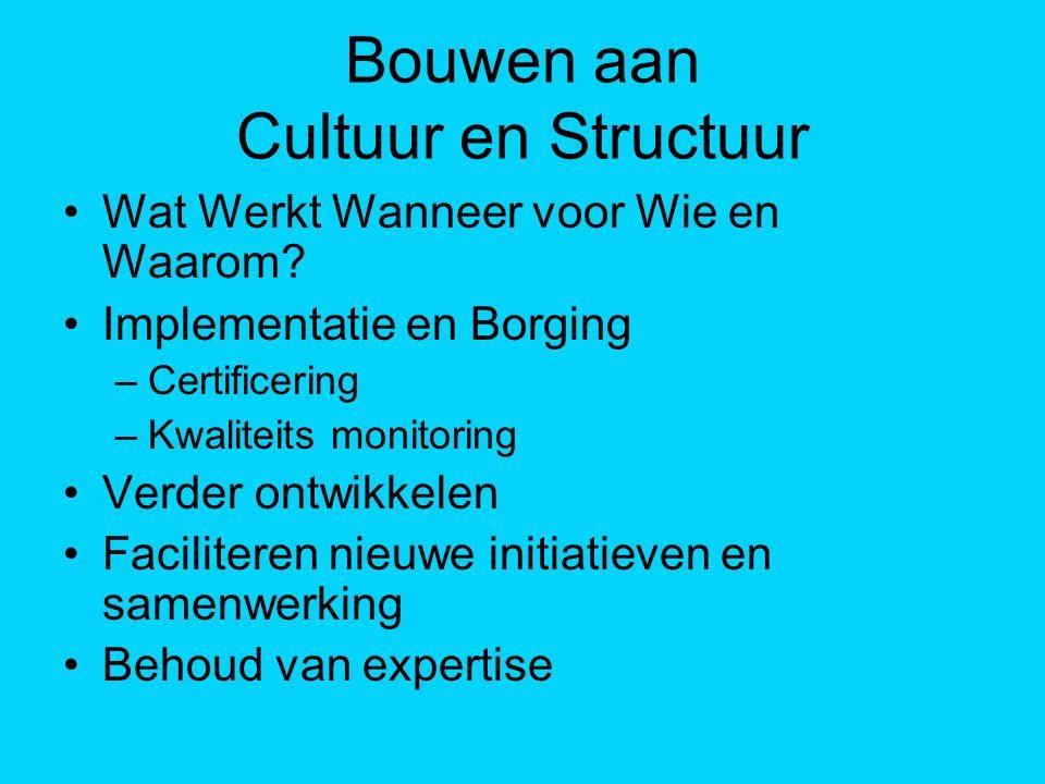 Bouwen aan Cultuur en Structuur