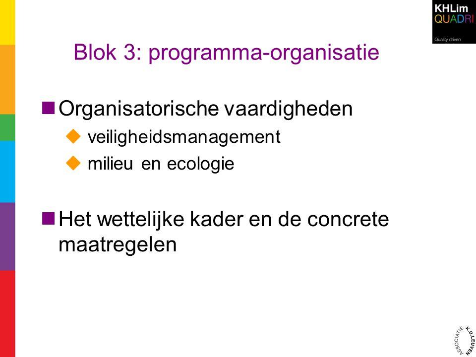 Blok 3: programma-organisatie