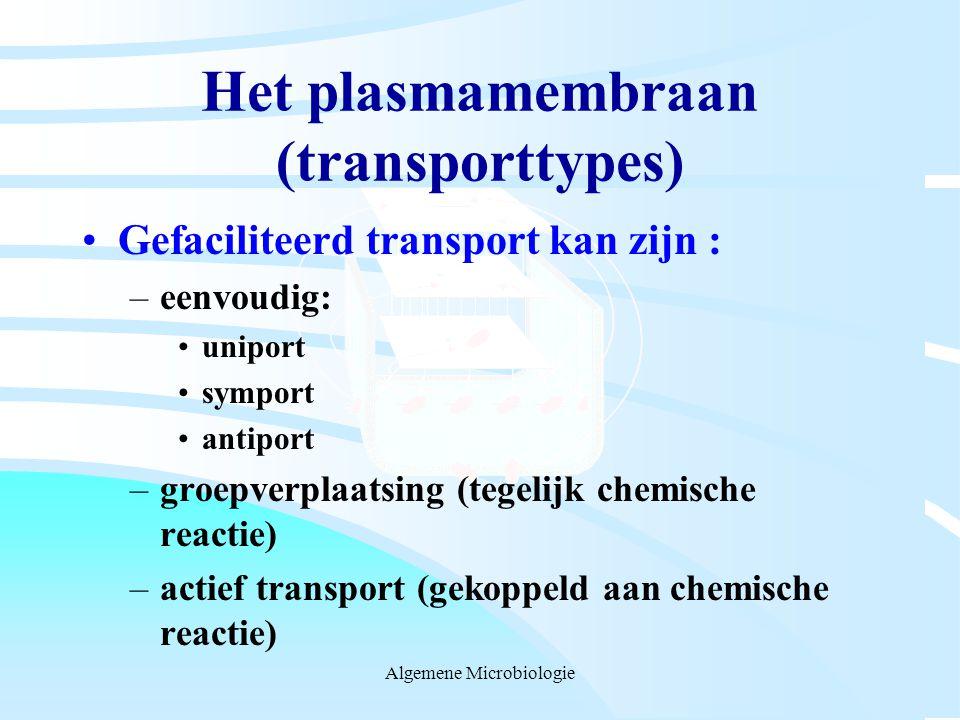 Het plasmamembraan (transporttypes)