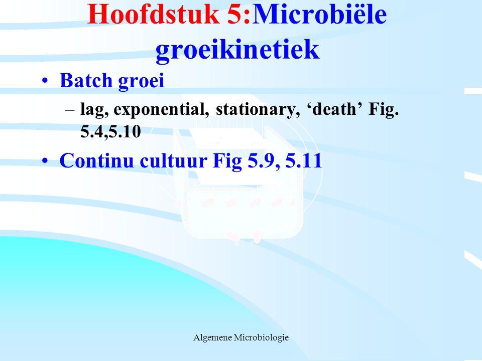 Hoofdstuk 5:Microbiële groeikinetiek