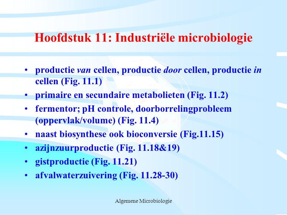 Hoofdstuk 11: Industriële microbiologie