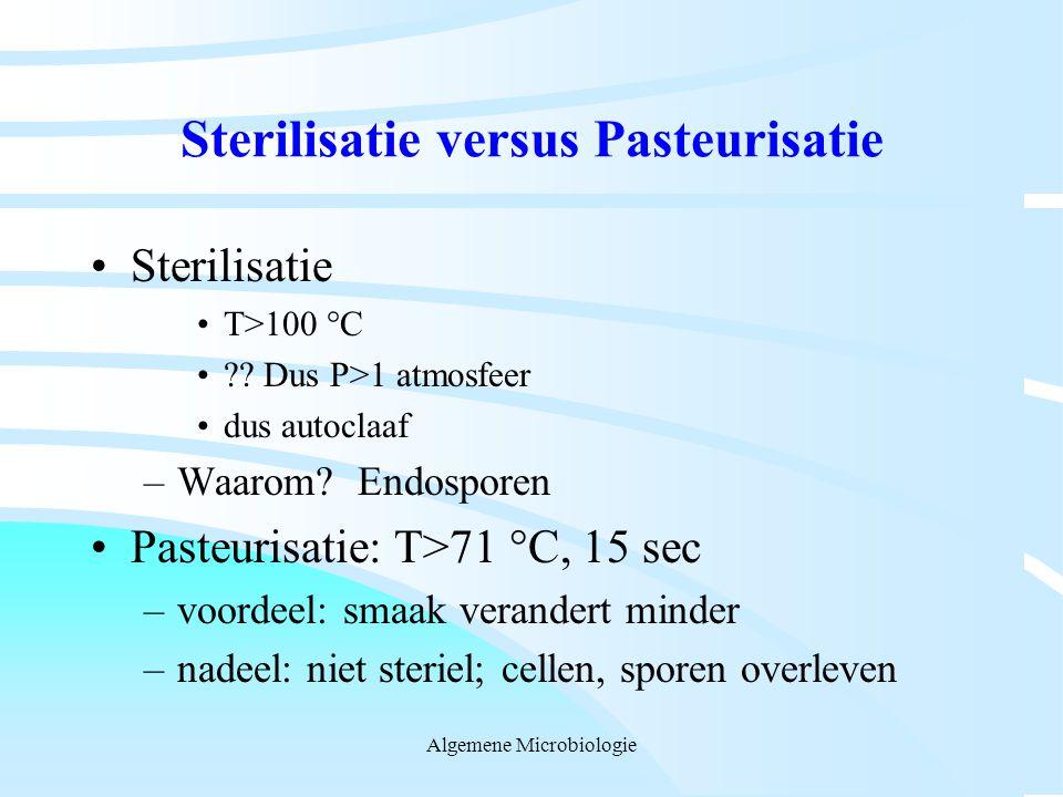Sterilisatie versus Pasteurisatie