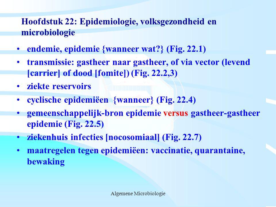 Hoofdstuk 22: Epidemiologie, volksgezondheid en microbiologie