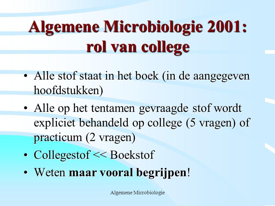 Algemene Microbiologie 2001: rol van college