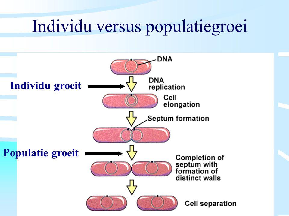 Individu versus populatiegroei