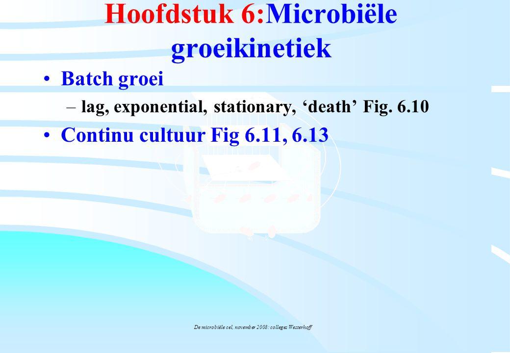 Hoofdstuk 6:Microbiële groeikinetiek