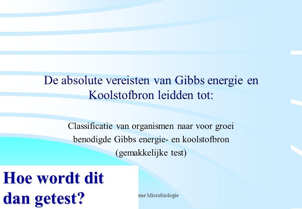 De absolute vereisten van Gibbs energie en Koolstofbron leidden tot: