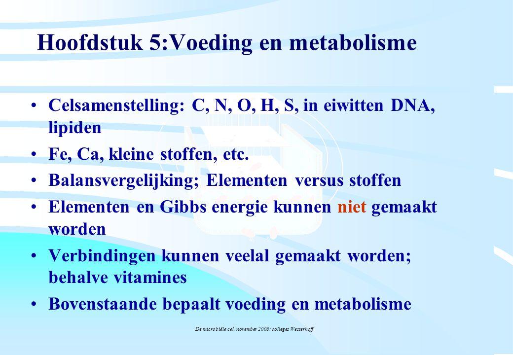 Hoofdstuk 5:Voeding en metabolisme