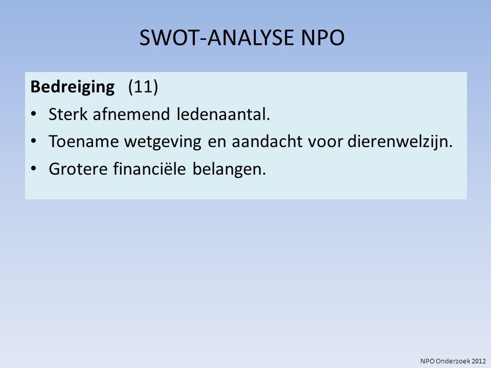 SWOT-ANALYSE NPO Bedreiging (11) Sterk afnemend ledenaantal.