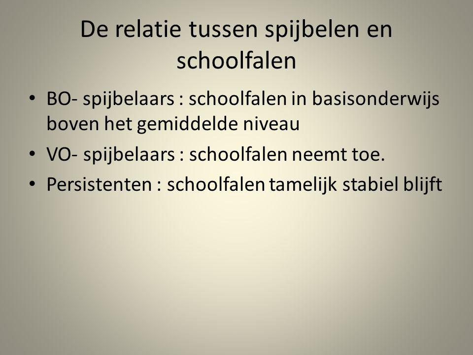 De relatie tussen spijbelen en schoolfalen