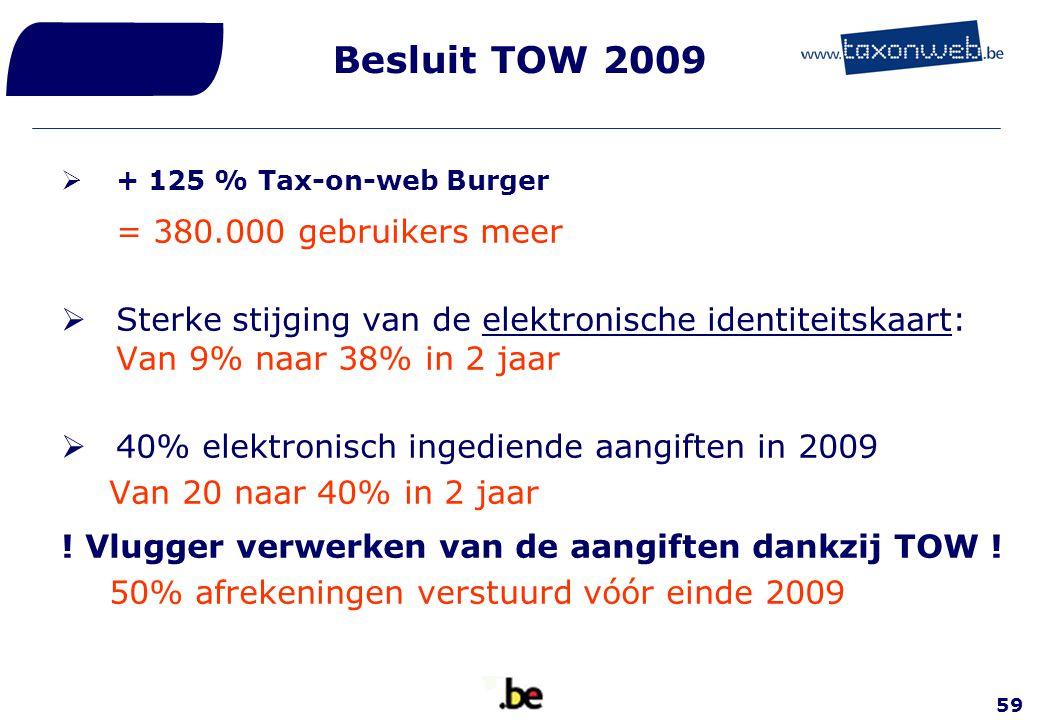 Besluit TOW 2009 = 380.000 gebruikers meer