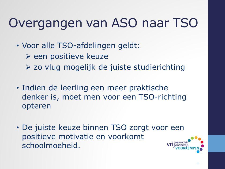 Overgangen van ASO naar TSO