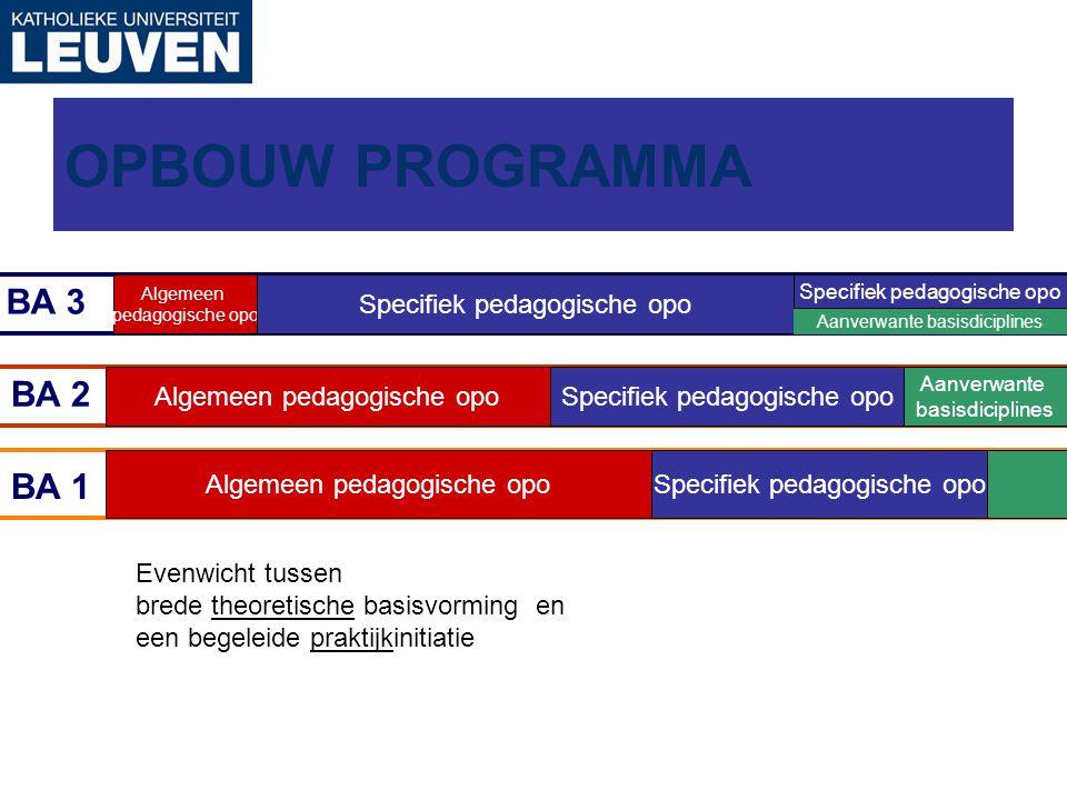 OPBOUW PROGRAMMA BA 2 BA 1 BA 3 Specifiek pedagogische opo
