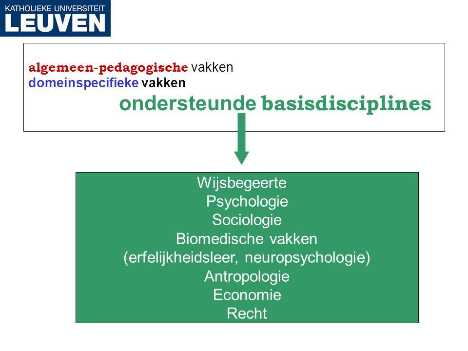 (erfelijkheidsleer, neuropsychologie)