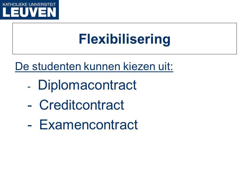 Flexibilisering Creditcontract Examencontract