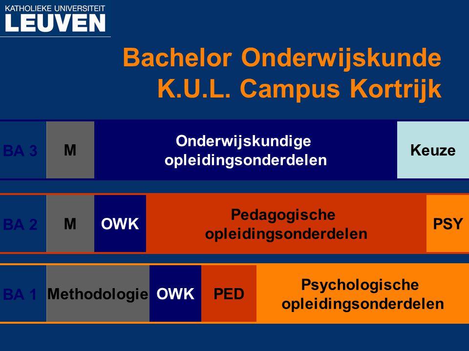 Bachelor Onderwijskunde K.U.L. Campus Kortrijk