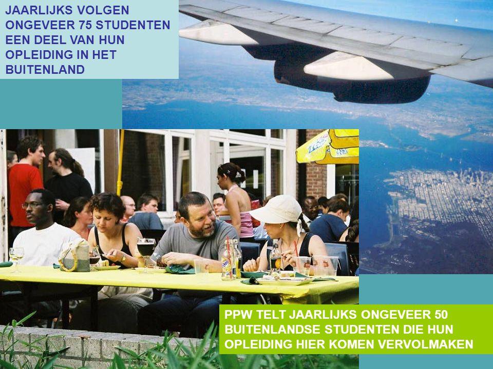 JAARLIJKS VOLGEN ONGEVEER 75 STUDENTEN EEN DEEL VAN HUN OPLEIDING IN HET BUITENLAND