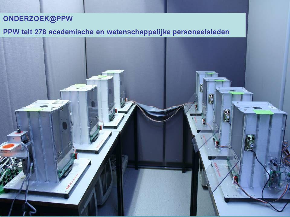 ONDERZOEK@PPW PPW telt 278 academische en wetenschappelijke personeelsleden
