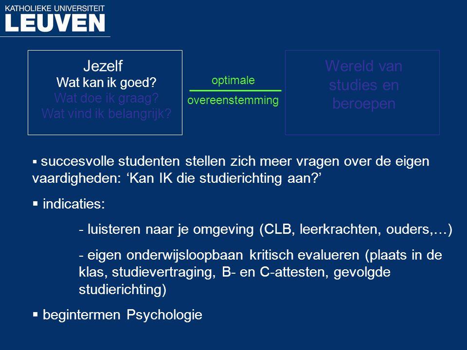 Jezelf Wereld van studies en beroepen indicaties: