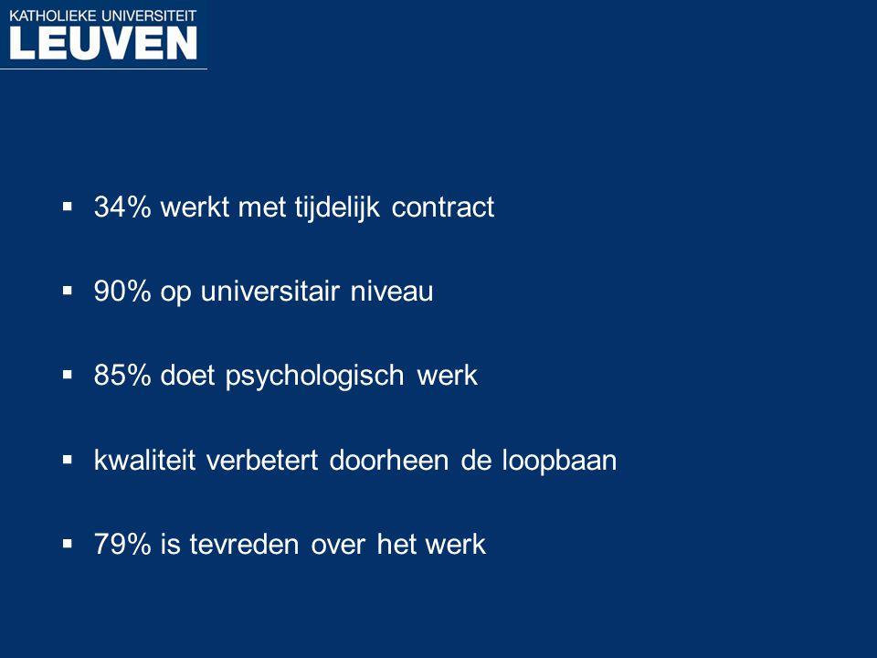 34% werkt met tijdelijk contract