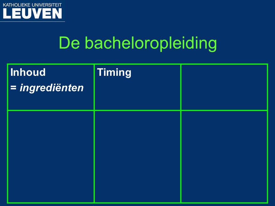 De bacheloropleiding Inhoud = ingrediënten Timing