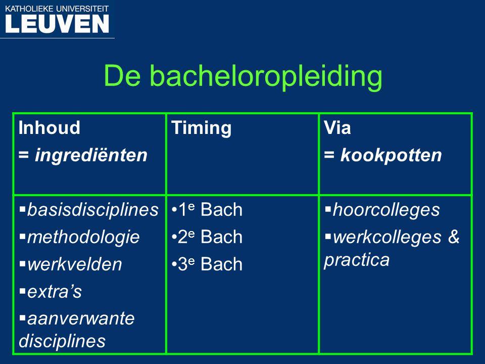 De bacheloropleiding Inhoud = ingrediënten Timing Via = kookpotten