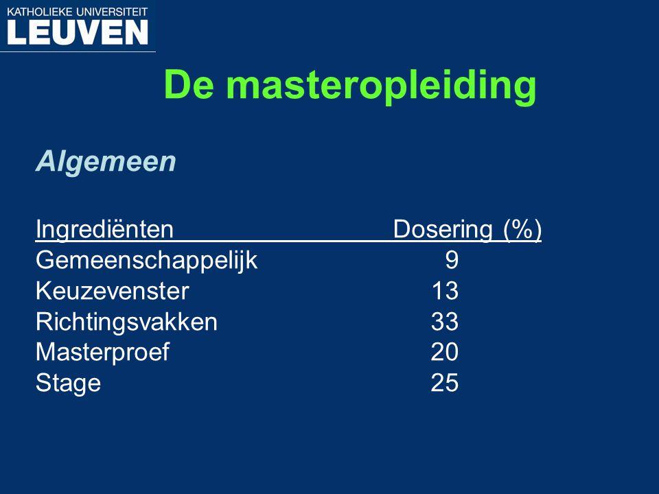 Algemeen De masteropleiding Ingrediënten Dosering (%)