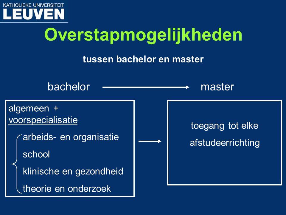 Overstapmogelijkheden tussen bachelor en master