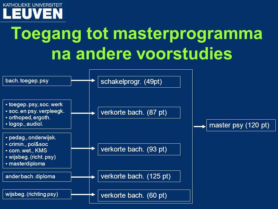 Toegang tot masterprogramma na andere voorstudies