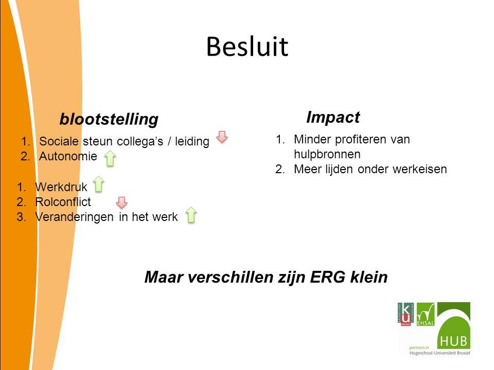 Besluit Impact blootstelling Maar verschillen zijn ERG klein